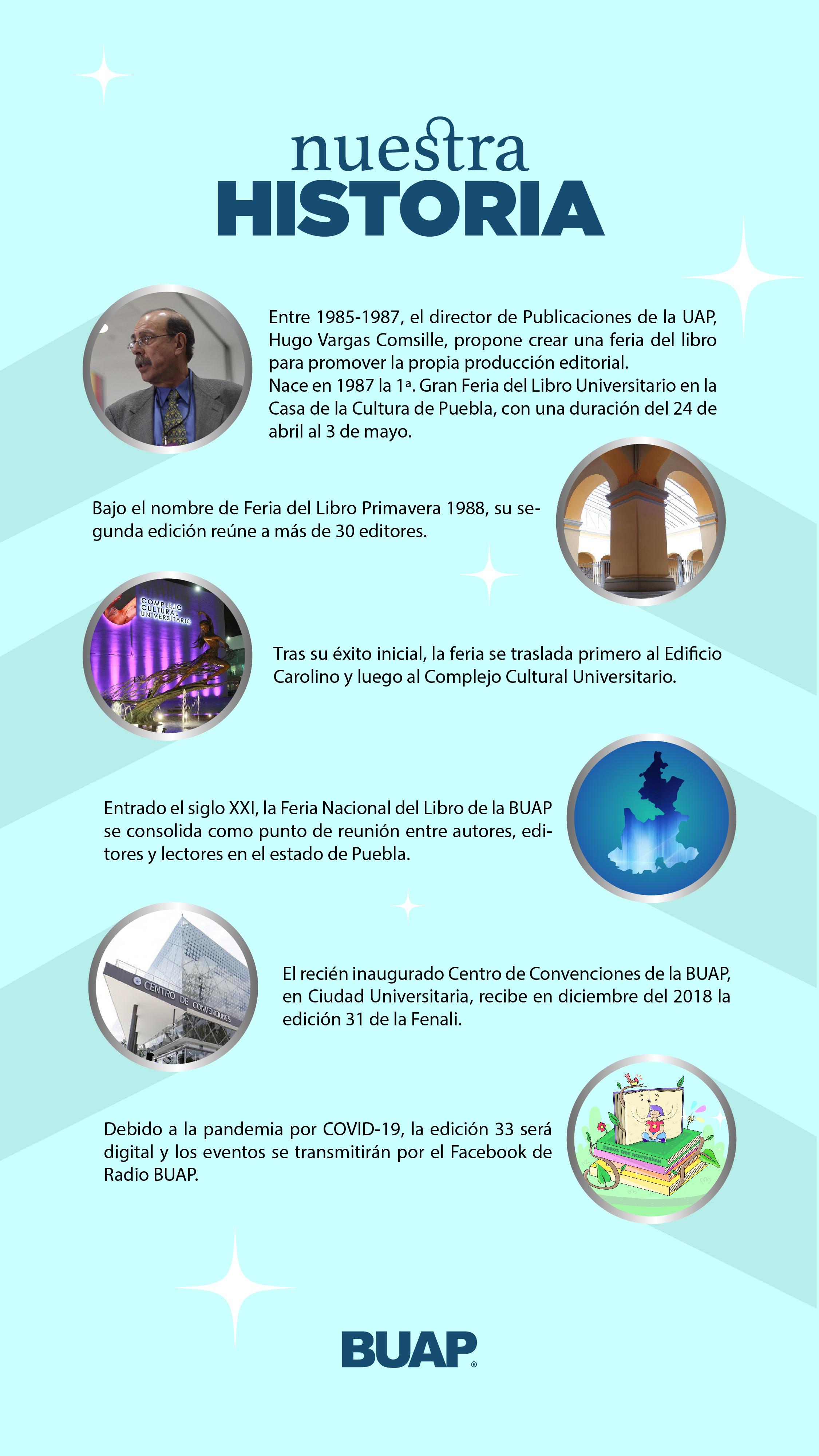 Historia Fenali infografía